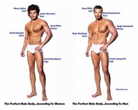 Corpul PERFECT: ce vedete stau la baza idealului feminin şi masculin