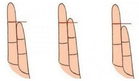 Testul degetului MIC: ce spune despre tine atunci când îl compari cu...