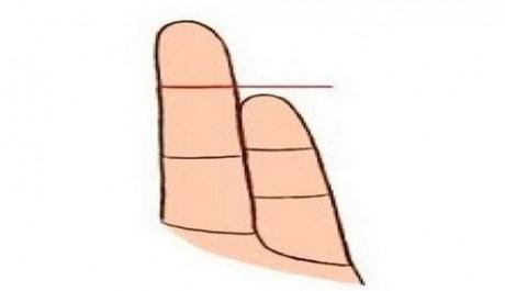 testul degetului mic