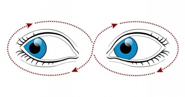 simulatoare video pentru restaurarea vederii