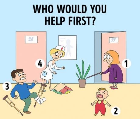 Test: Răspunde la următoarea întrebare fără a te gândi... Vei fi surprins de rezultate
