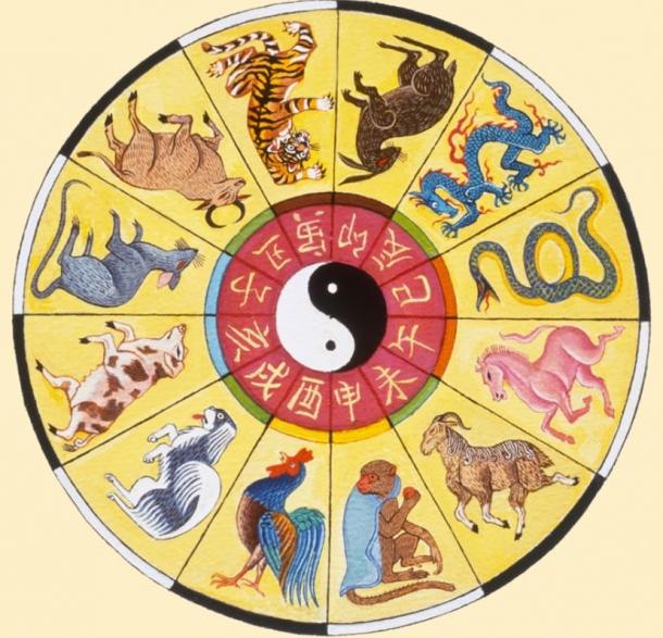 Zodiac chinezesc 2021 pentru toate zodiile